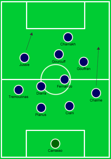 How Marouane Chamakh Can Slot Into The Arsenal System Tactical Analysis 2010 11 Arsespeak